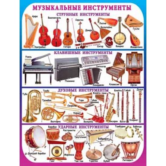 Плакаты, Музыкальные инструменты,  (10 шт.), 32 р. за 1 шт.