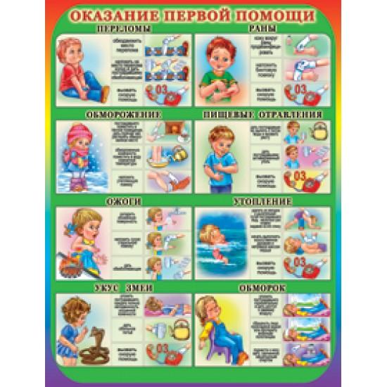 Плакаты, Оказание первой помощи,  (10 шт.), 33 р. за 1 шт.